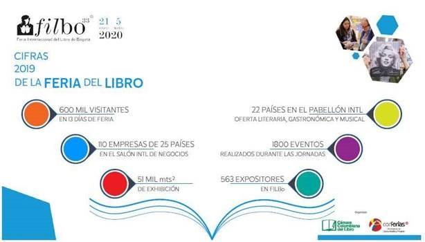 CIRCULAR Nº 44/19: FERIA INTERNACIONAL DEL LIBRO DE BOGOTÁ. Del 21 de abril al 5 de mayo (Profesionales: 22 y 23 de abril).